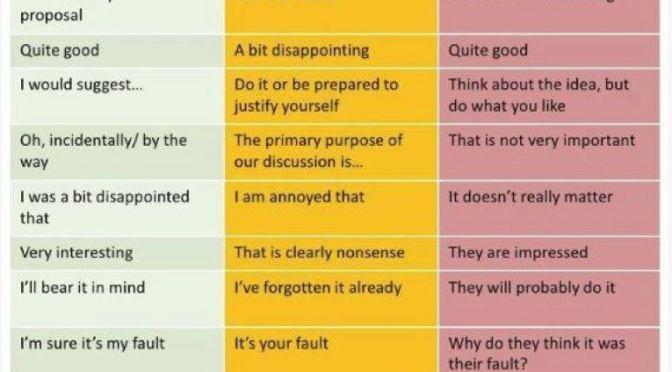 Capire gli inglesi