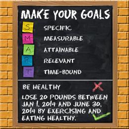Obiettivi per l'anno nuovo