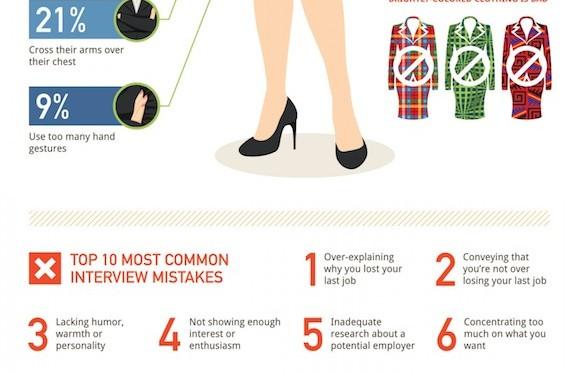 34 consigli per affrontare un colloquio di lavoro